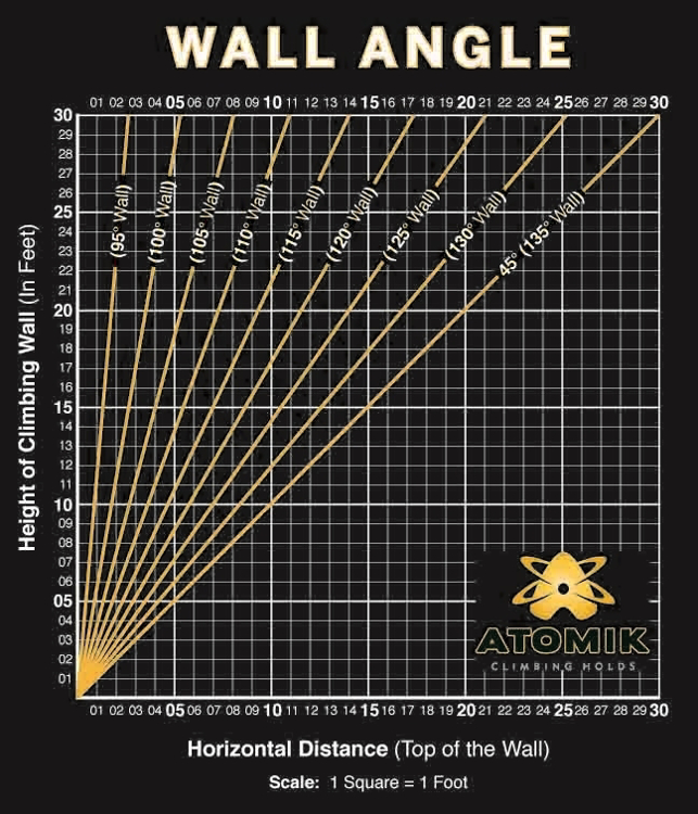 Picture of Wall Angles